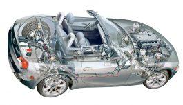 Техническое обслуживание и ремонт автомобиля на современной СТО