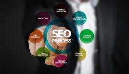 Наша компания предлагает вам эффективную внутреннюю seo оптимизацию сайта по разумным ценам